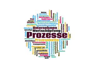 wordcloud_prozesse